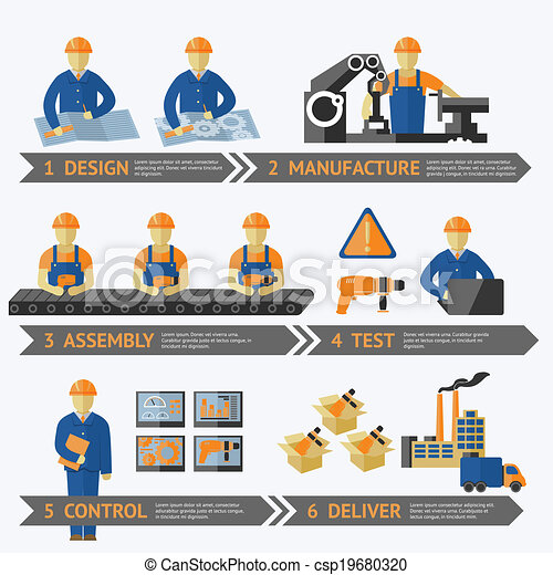 과정, 생산, 공장, infographic - csp19680320