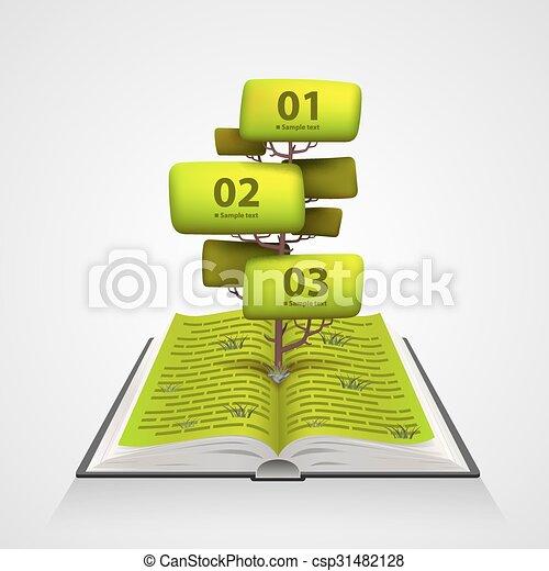 나무, 책, 열려라, 번호찍기 - csp31482128