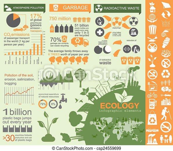 환경, infographic, 생태학 - csp24559699